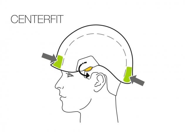 VERTEX® VENT舒適型 3